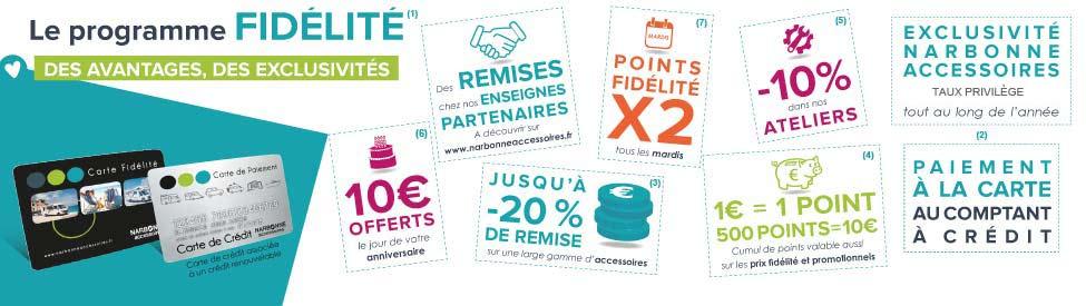 Faites vous plaisir avec la Carte de Paiement Narbonne Accessoires !