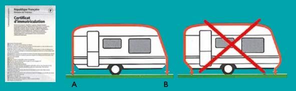 Comment mesurer le développé de votre caravane